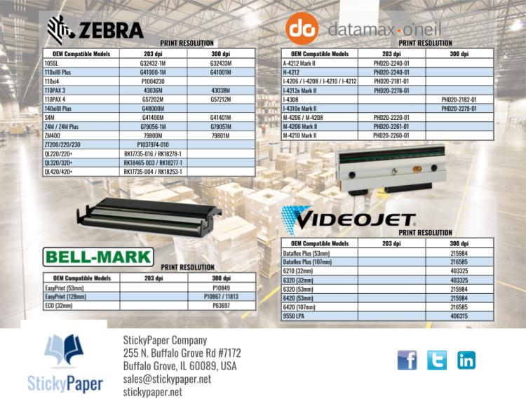 Zebra, Bell-Mark, VideoJet and Datamax-O'Neil printer models